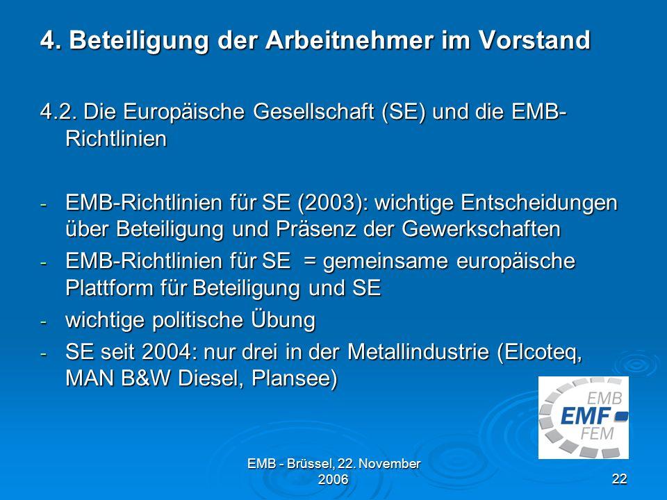 EMB - Brüssel, 22.November 200622 4. Beteiligung der Arbeitnehmer im Vorstand 4.2.