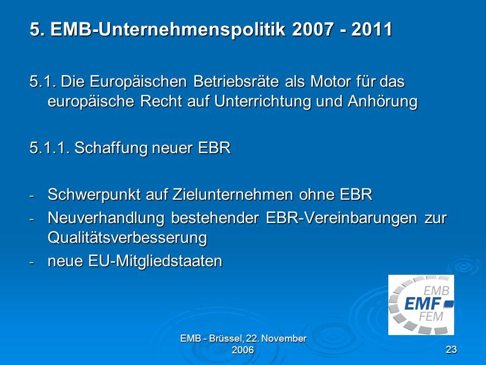 EMB - Brüssel, 22.November 200623 5. EMB-Unternehmenspolitik 2007 - 2011 5.1.