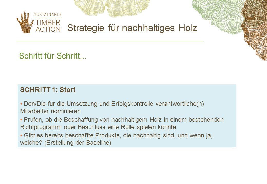 Strategie für nachhaltiges Holz Schritt für Schritt... SCHRITT 1: Start Den/Die für die Umsetzung und Erfolgskontrolle verantwortliche(n) Mitarbeiter