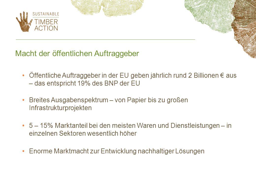 Macht der öffentlichen Auftraggeber Öffentliche Auftraggeber in der EU geben jährlich rund 2 Billionen aus – das entspricht 19% des BNP der EU Breites