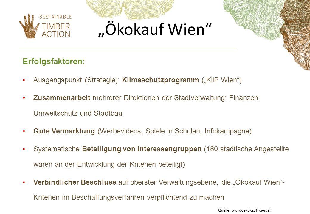 Ökokauf Wien Erfolgsfaktoren: Ausgangspunkt (Strategie): Klimaschutzprogramm (KliP Wien) Zusammenarbeit mehrerer Direktionen der Stadtverwaltung: Fina