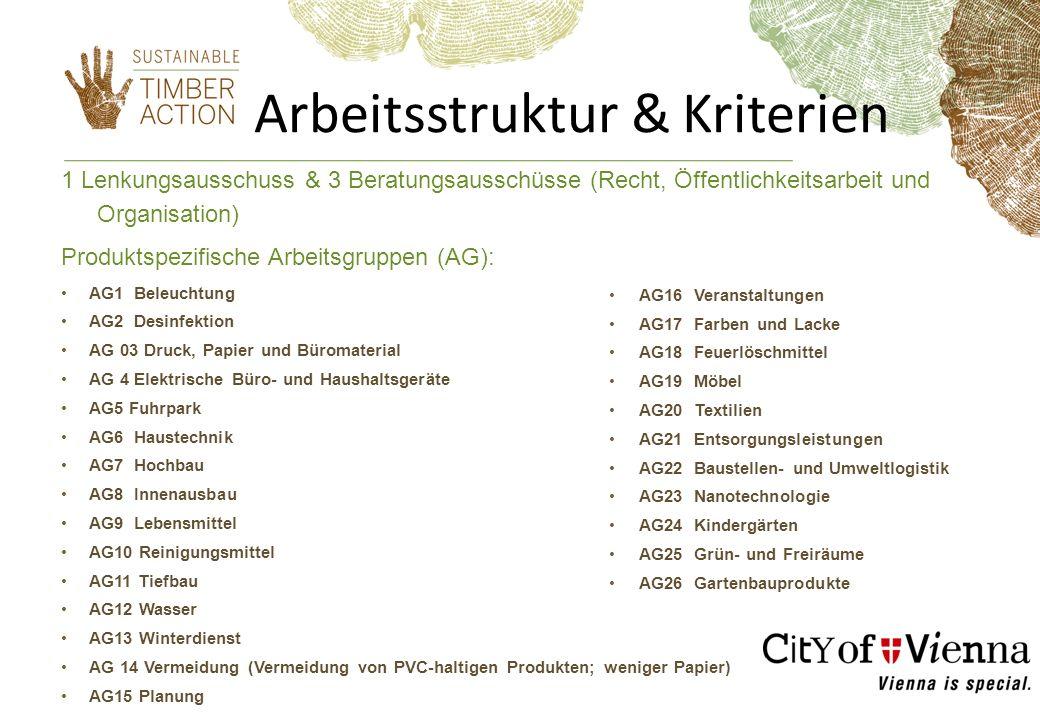 Arbeitsstruktur & Kriterien 1 Lenkungsausschuss & 3 Beratungsausschüsse (Recht, Öffentlichkeitsarbeit und Organisation) Produktspezifische Arbeitsgrup
