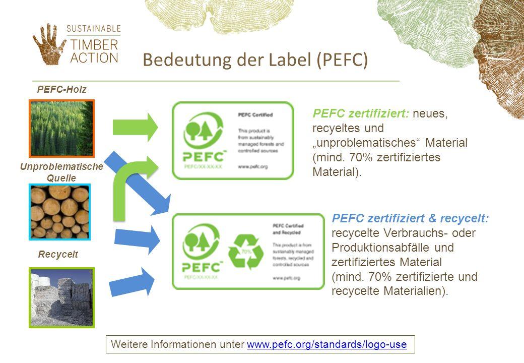 Bedeutung der Label (PEFC) PEFC-Holz Unproblematische Quelle Recycelt PEFC zertifiziert & recycelt: recycelte Verbrauchs- oder Produktionsabfälle und zertifiziertes Material (mind.