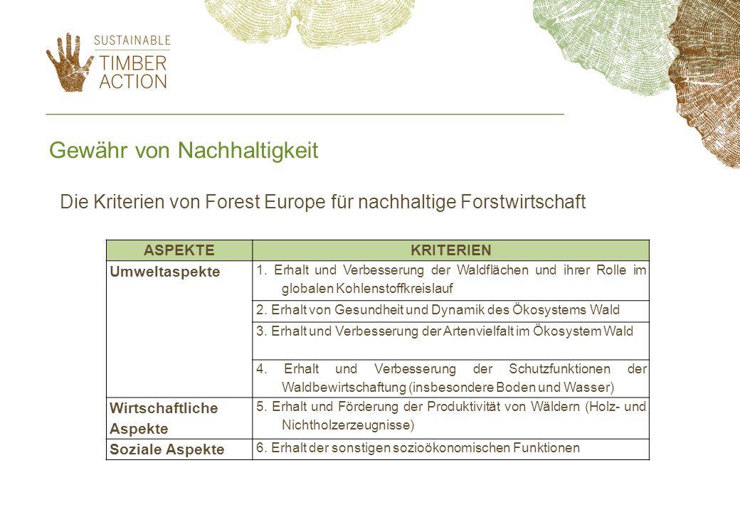 Die Kriterien von Forest Europe für nachhaltige Forstwirtschaft ASPEKTEKRITERIEN Umweltaspekte 1. Erhalt und Verbesserung der Waldflächen und ihrer Ro