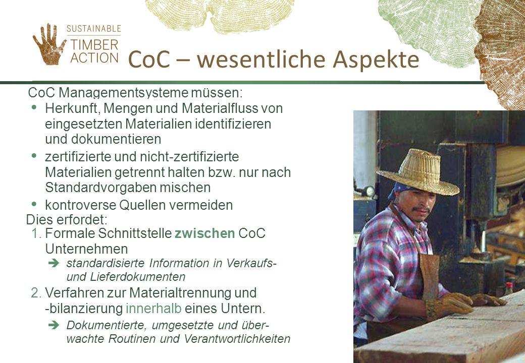 CoC – wesentliche Aspekte 1. Formale Schnittstelle zwischen CoC Unternehmen standardisierte Information in Verkaufs- und Lieferdokumenten Dokumentiert