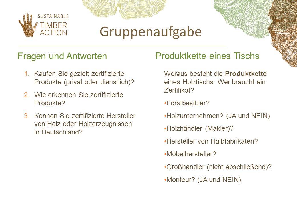 Fragen und Antworten 1. Kaufen Sie gezielt zertifizierte Produkte (privat oder dienstlich)? 2. Wie erkennen Sie zertifizierte Produkte? 3. Kennen Sie