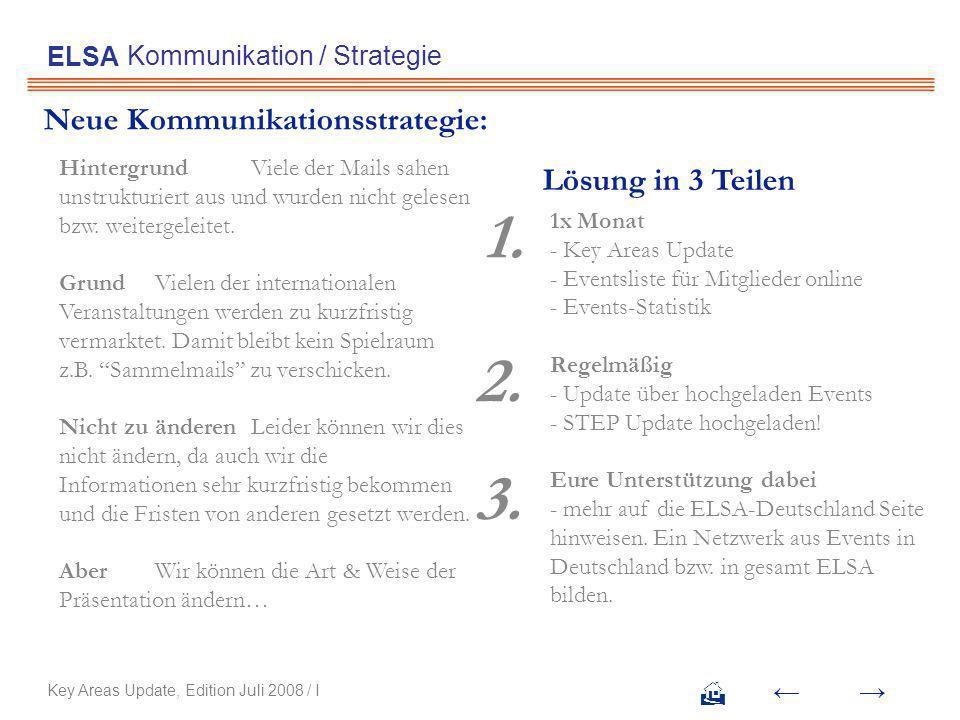 Neue Kommunikationsstrategie: Lösung in 3 Teilen Kommunikation / Strategie ELSA HintergrundViele der Mails sahen unstrukturiert aus und wurden nicht gelesen bzw.