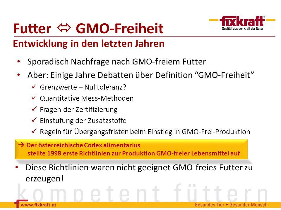 Futter GMO-Freiheit Entwicklung in den letzten Jahren Sporadisch Nachfrage nach GMO-freiem Futter Aber: Einige Jahre Debatten über Definition GMO-Frei