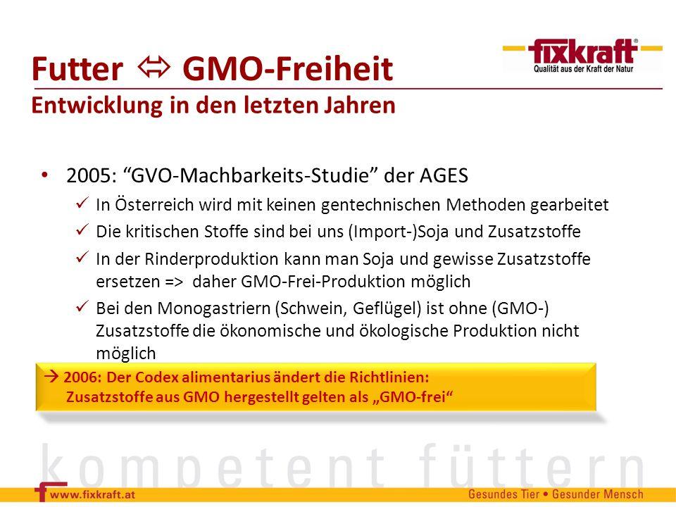 Futter GMO-Freiheit Entwicklung in den letzten Jahren 2005: GVO-Machbarkeits-Studie der AGES In Österreich wird mit keinen gentechnischen Methoden gea
