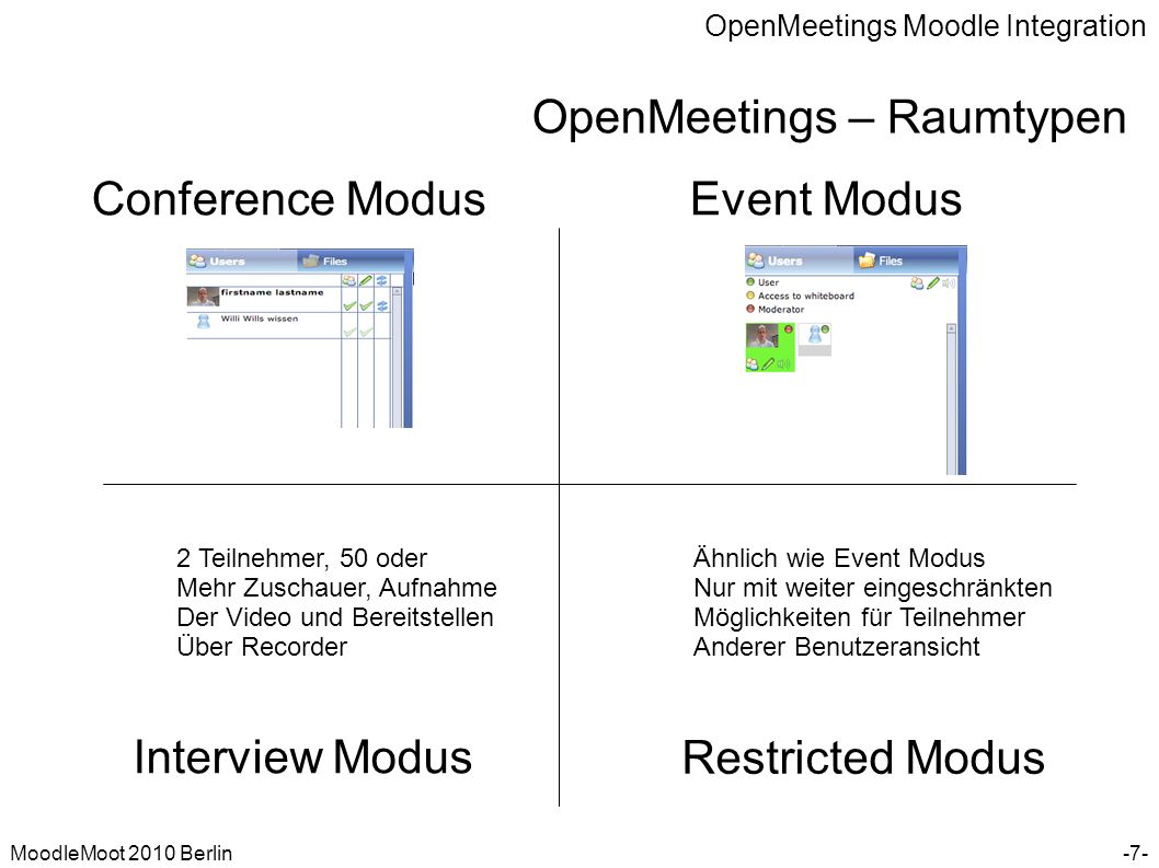 OpenMeetings Moodle Integration MoodleMoot 2010 Berlin OpenMeetings – Raumtypen -7- Conference ModusEvent Modus Interview Modus Restricted Modus 2 Tei