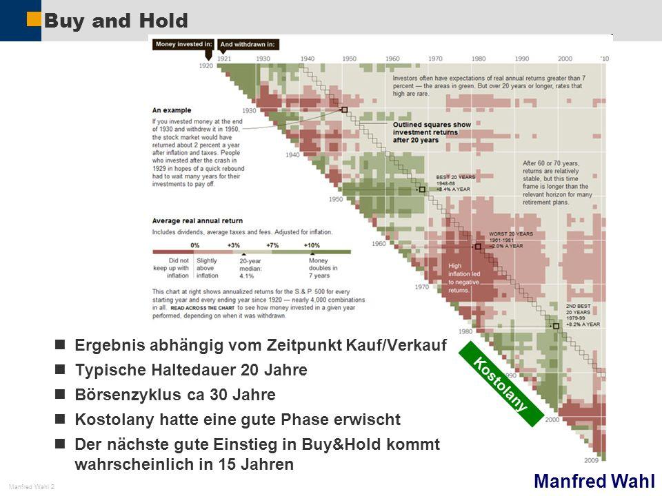 Manfred Wahl Manfred Wahl 2 Buy and Hold Kostolany Ergebnis abhängig vom Zeitpunkt Kauf/Verkauf Typische Haltedauer 20 Jahre Börsenzyklus ca 30 Jahre