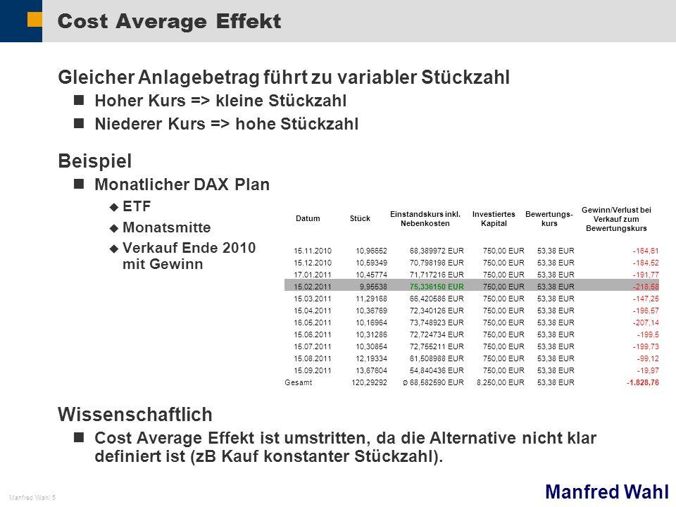 Manfred Wahl Manfred Wahl 5 Cost Average Effekt Gleicher Anlagebetrag führt zu variabler Stückzahl Hoher Kurs => kleine Stückzahl Niederer Kurs => hoh