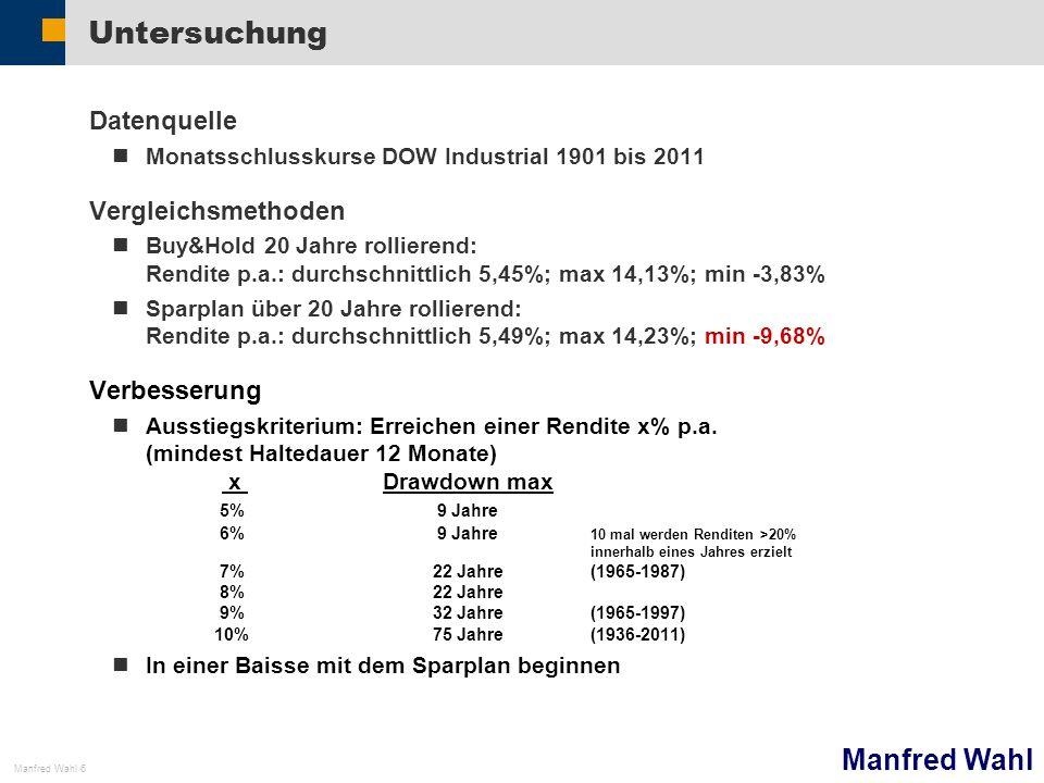 Manfred Wahl Manfred Wahl 6 Untersuchung Datenquelle Monatsschlusskurse DOW Industrial 1901 bis 2011 Vergleichsmethoden Buy&Hold 20 Jahre rollierend: