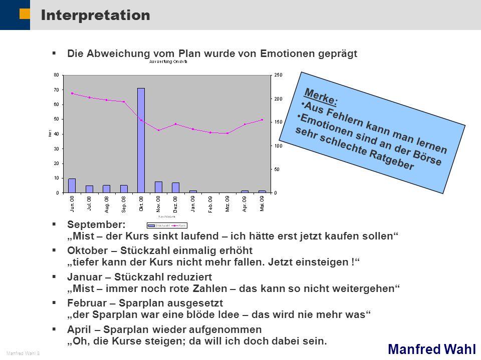 Manfred Wahl Manfred Wahl 8 Interpretation Die Abweichung vom Plan wurde von Emotionen geprägt September: Mist – der Kurs sinkt laufend – ich hätte er