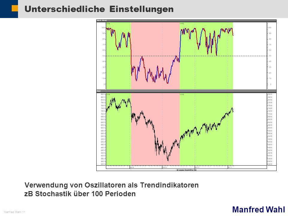 Manfred Wahl Manfred Wahl 11 Unterschiedliche Einstellungen Verwendung von Oszillatoren als Trendindikatoren zB Stochastik über 100 Perioden