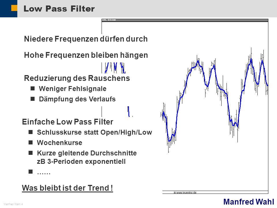 Manfred Wahl Manfred Wahl 4 Low Pass Filter Niedere Frequenzen dürfen durch Hohe Frequenzen bleiben hängen Reduzierung des Rauschens Weniger Fehlsigna