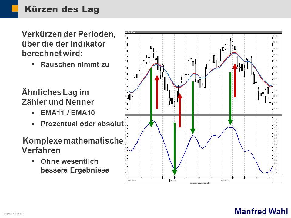 Manfred Wahl Manfred Wahl 8 EMA 20 Sägezahn Glätten Zeitnahe Indikatoren über wenig Perioden haben oft einen rauen Verlauf.