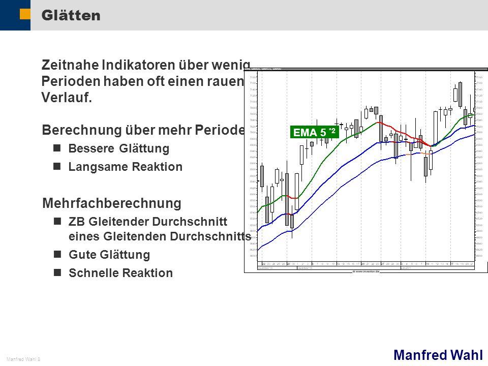 Manfred Wahl Manfred Wahl 8 EMA 20 Sägezahn Glätten Zeitnahe Indikatoren über wenig Perioden haben oft einen rauen Verlauf. EMA 20 Sägezahn EMA 30 Ber