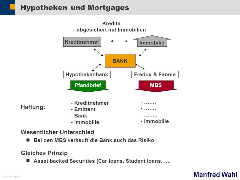 Manfred Wahl Manfred Wahl 3 Hypotheken und Mortgages Kredite abgesichert mit Immobilien Immobilie Kreditnehmer BANK HypothekenbankFreddy & Fannie Haft