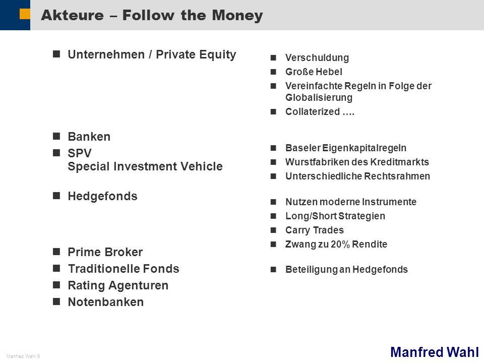 Manfred Wahl Manfred Wahl 10 Spekulation an den Kreditmärkten Eine Bank hat sich bei Hypotheken verspekuliert Hedgefonds kauft hochrentable, hochriskante Papiere der Equity Tranche Long Equity zB Suprime mit AAA + Short Mezzanine -------------------------------------- geringes Risiko / Rendite Annahme: Korrelation + Kredithebel -------------------------------------- => 20% Rendite