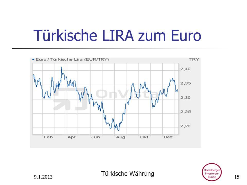 Türkische LIRA zum Euro 9.1.2013 Türkische Währung 15