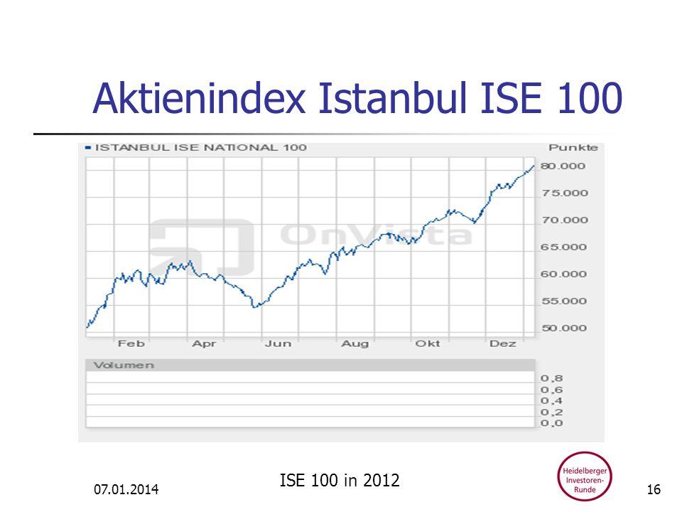 Aktienindex Istanbul ISE 100 07.01.2014 ISE 100 in 2012 16
