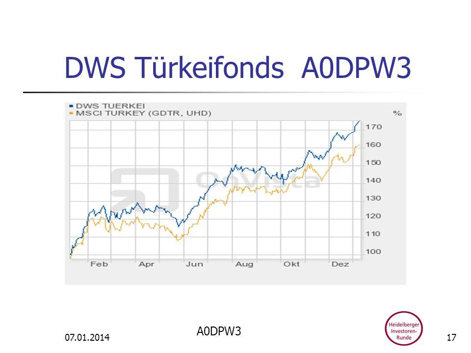 DWS Türkeifonds A0DPW3 07.01.2014 A0DPW3 17