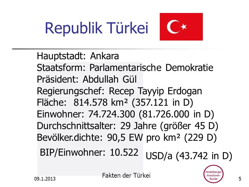 Republik Türkei BIP/Einwohner: 10.522 USD/a (43.742 in D) 09.1.2013 Fakten der Türkei 5 Hauptstadt: Ankara Staatsform: Parlamentarische Demokratie Prä