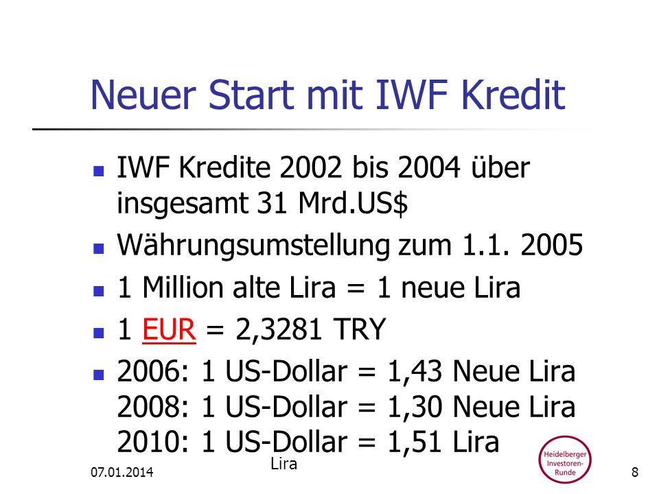 Neuer Start mit IWF Kredit IWF Kredite 2002 bis 2004 über insgesamt 31 Mrd.US$ Währungsumstellung zum 1.1. 2005 1 Million alte Lira = 1 neue Lira 1 EU