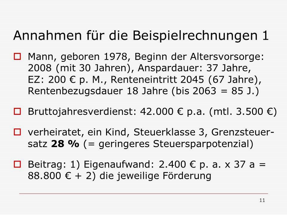 11 Annahmen für die Beispielrechnungen 1 Mann, geboren 1978, Beginn der Altersvorsorge: 2008 (mit 30 Jahren), Anspardauer: 37 Jahre, EZ: 200 p. M., Re