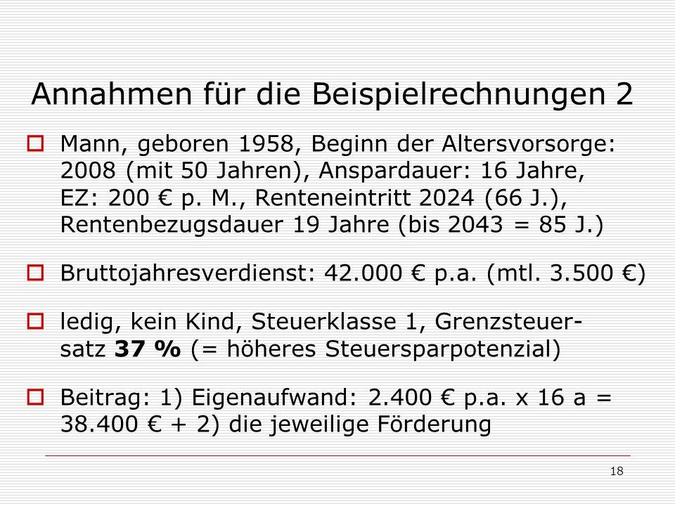 18 Annahmen für die Beispielrechnungen 2 Mann, geboren 1958, Beginn der Altersvorsorge: 2008 (mit 50 Jahren), Anspardauer: 16 Jahre, EZ: 200 p. M., Re