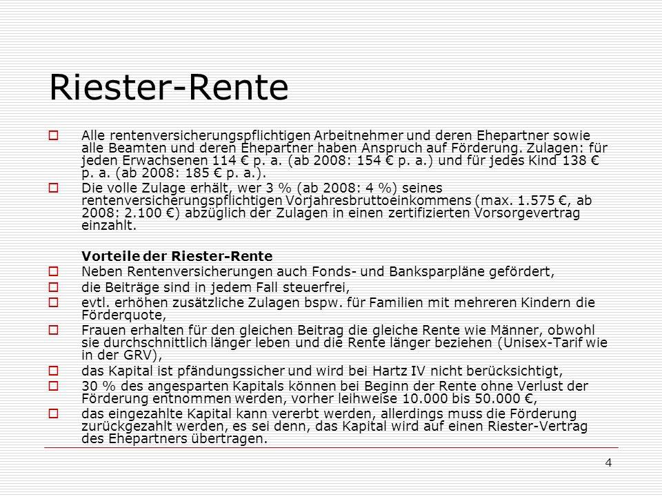 15 Betriebs-Rente AnsparphaseMonatsbeitrag298 2.400 x 28 % Steuer x 37 J.