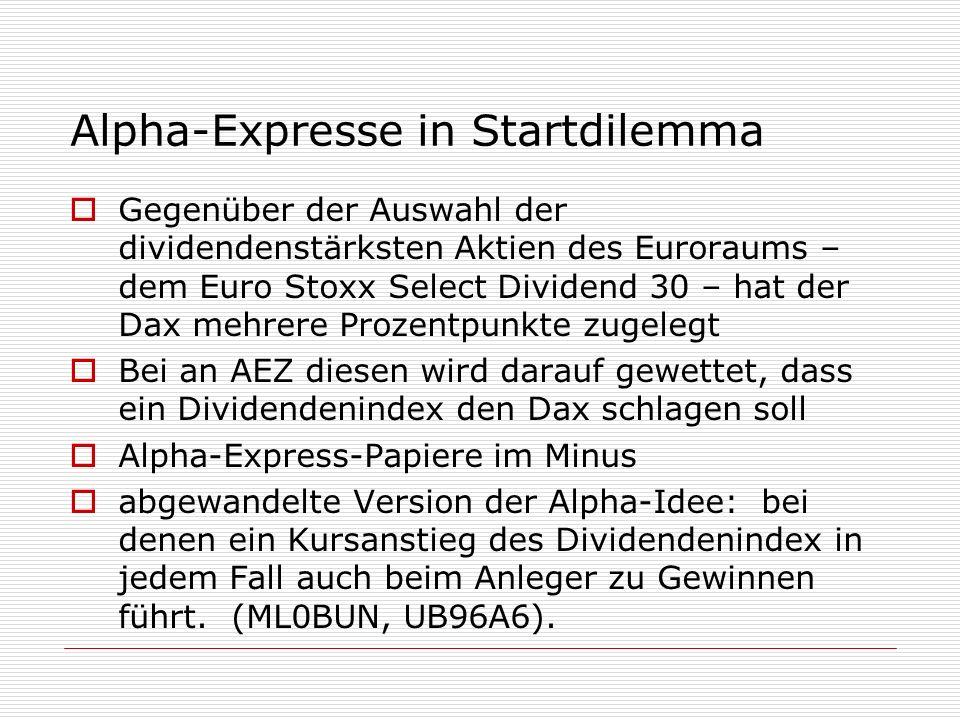 Alpha-Expresse in Startdilemma Gegenüber der Auswahl der dividendenstärksten Aktien des Euroraums – dem Euro Stoxx Select Dividend 30 – hat der Dax me
