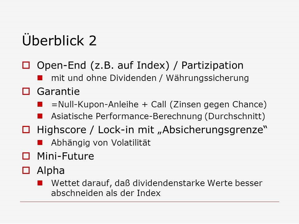 Überblick 2 Open-End (z.B. auf Index) / Partizipation mit und ohne Dividenden / Währungssicherung Garantie =Null-Kupon-Anleihe + Call (Zinsen gegen Ch