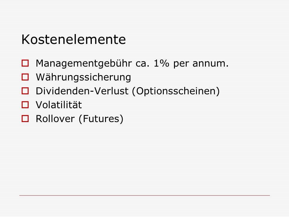 Kostenelemente Managementgebühr ca. 1% per annum. Währungssicherung Dividenden-Verlust (Optionsscheinen) Volatilität Rollover (Futures)