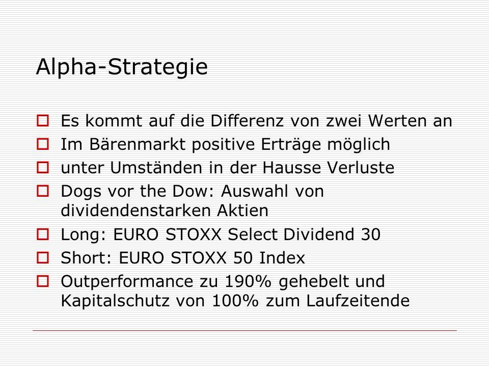 Alpha-Strategie Es kommt auf die Differenz von zwei Werten an Im Bärenmarkt positive Erträge möglich unter Umständen in der Hausse Verluste Dogs vor t