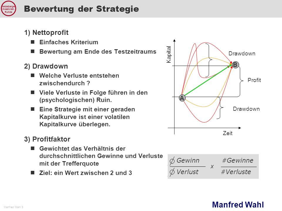 Manfred Wahl Manfred Wahl 3 Heidelberger Investoren- Runde Bewertung der Strategie 1) Nettoprofit Einfaches Kriterium Bewertung am Ende des Testzeitra
