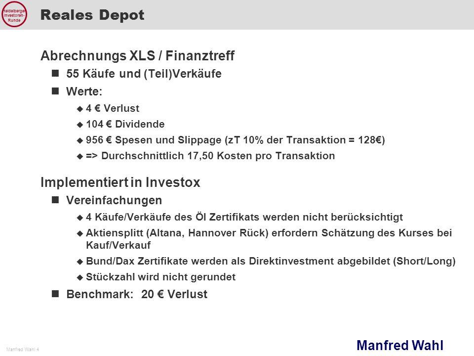 Manfred Wahl Manfred Wahl 4 Heidelberger Investoren- Runde Reales Depot Abrechnungs XLS / Finanztreff 55 Käufe und (Teil)Verkäufe Werte: 4 Verlust 104