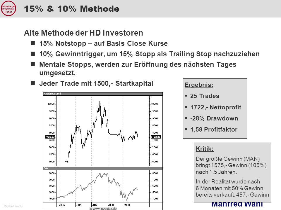 Manfred Wahl Manfred Wahl 5 Heidelberger Investoren- Runde 15% & 10% Methode Alte Methode der HD Investoren 15% Notstopp – auf Basis Close Kurse 10% G