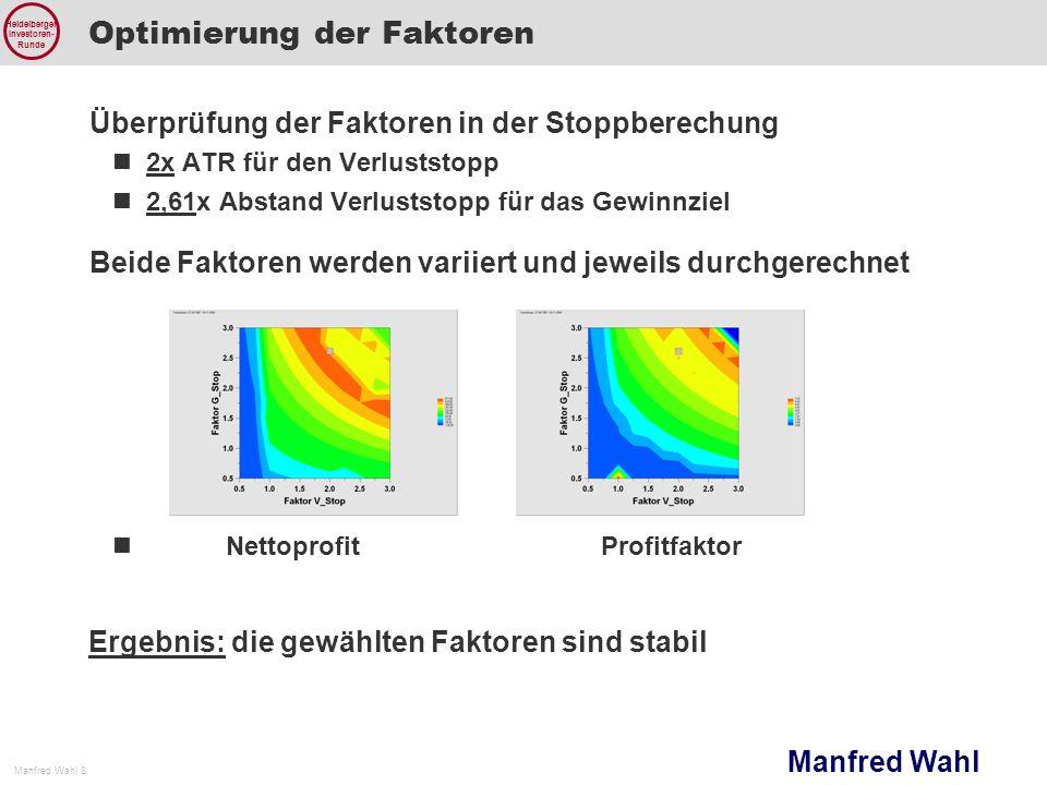 Manfred Wahl Manfred Wahl 8 Heidelberger Investoren- Runde Optimierung der Faktoren Überprüfung der Faktoren in der Stoppberechung 2x ATR für den Verl