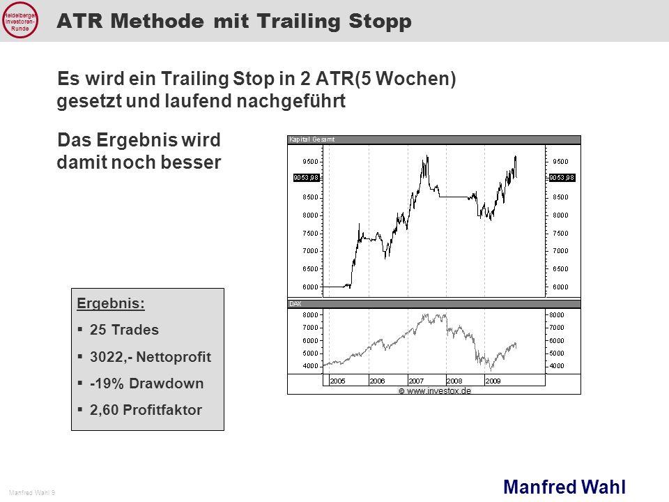 Manfred Wahl Manfred Wahl 9 Heidelberger Investoren- Runde ATR Methode mit Trailing Stopp Es wird ein Trailing Stop in 2 ATR(5 Wochen) gesetzt und lau