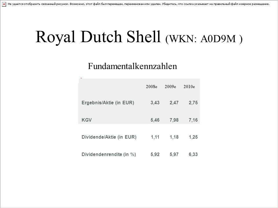 Royal Dutch Shell (WKN: A0D9M ) .