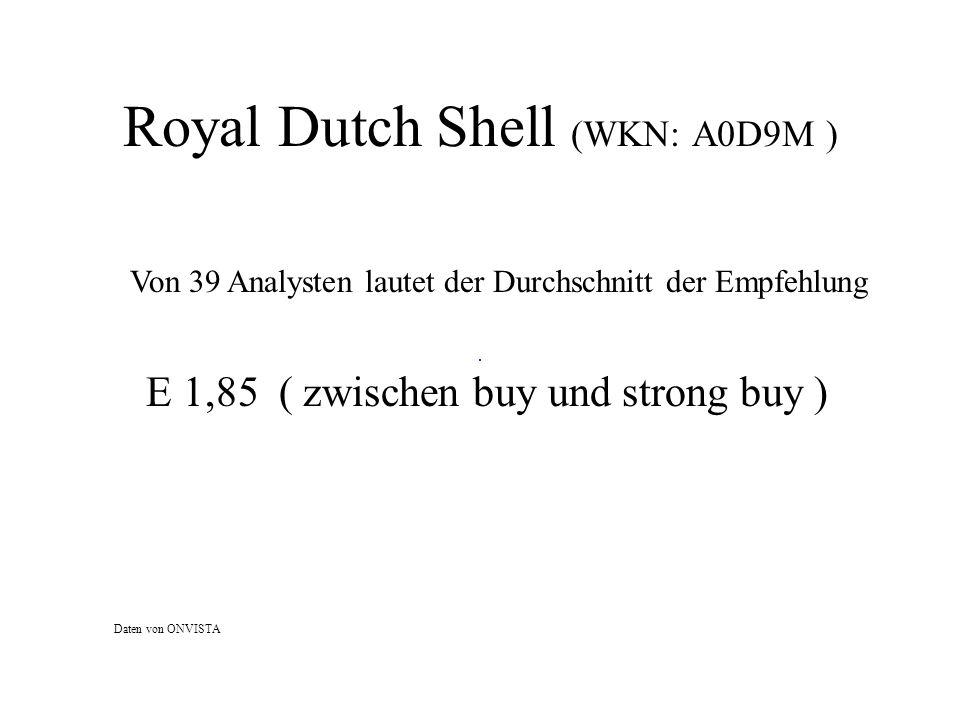 Royal Dutch Shell (WKN: A0D9M ) Von 39 Analysten lautet der Durchschnitt der Empfehlung E 1,85 ( zwischen buy und strong buy ) Daten von ONVISTA