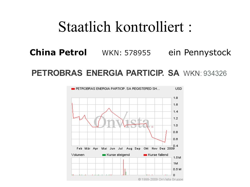Staatlich kontrolliert : China Petrol WKN: 578955 ein Pennystock PETROBRAS ENERGIA PARTICIP. SA WKN: 934326