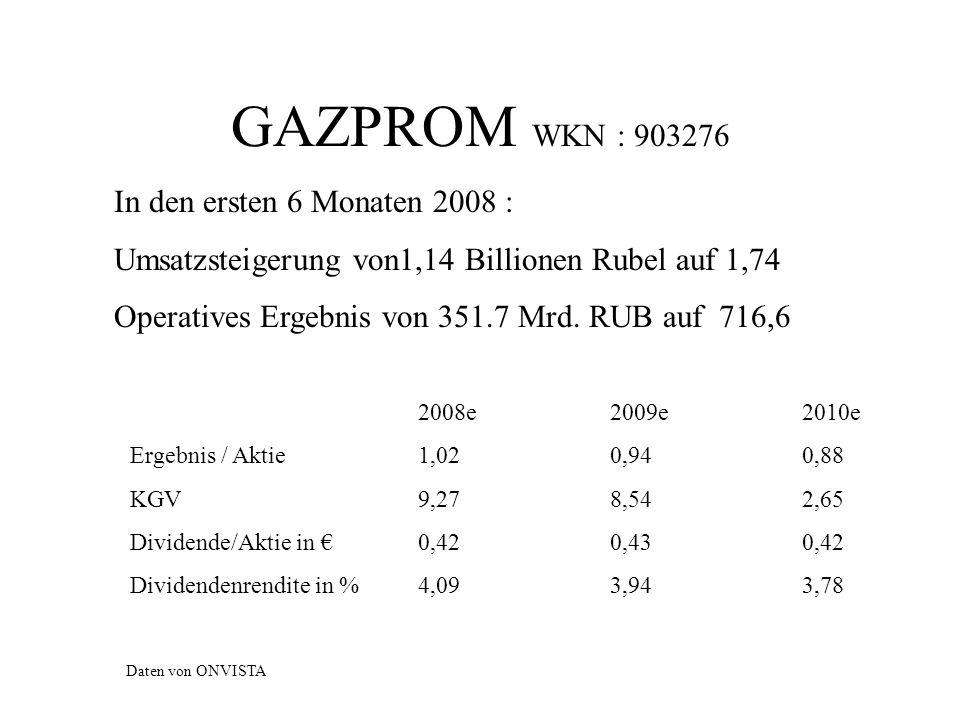 In den ersten 6 Monaten 2008 : Umsatzsteigerung von1,14 Billionen Rubel auf 1,74 Operatives Ergebnis von 351.7 Mrd. RUB auf 716,6 2008e2009e2010e Erge