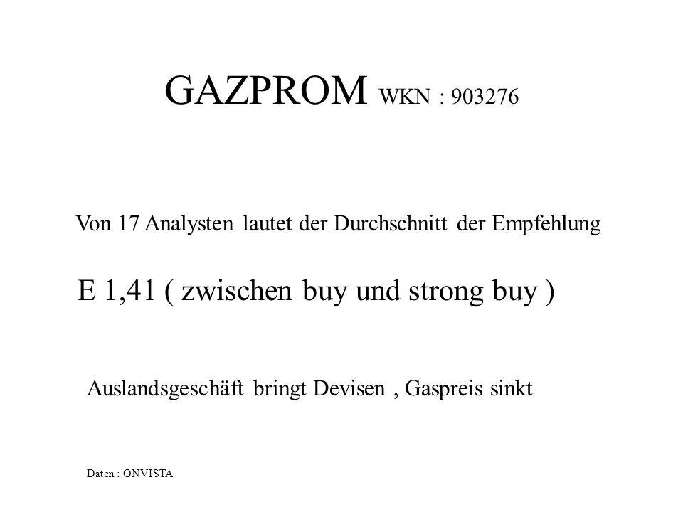 GAZPROM WKN : 903276 E 1,41 ( zwischen buy und strong buy ) Von 17 Analysten lautet der Durchschnitt der Empfehlung Auslandsgeschäft bringt Devisen, G