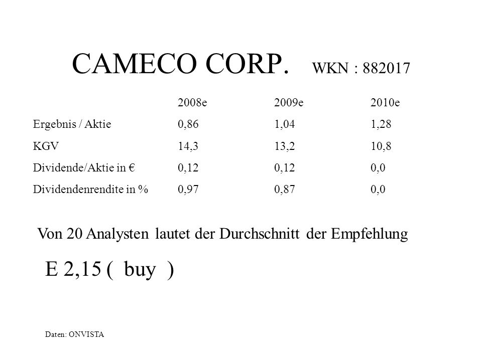 2008e2009e2010e Ergebnis / Aktie0,86 1,041,28 KGV14,313,210,8 Dividende/Aktie in 0,120,120,0 Dividendenrendite in %0,970,870,0 Von 20 Analysten lautet