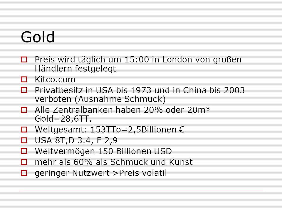 Gold Preis wird täglich um 15:00 in London von großen Händlern festgelegt Kitco.com Privatbesitz in USA bis 1973 und in China bis 2003 verboten (Ausna