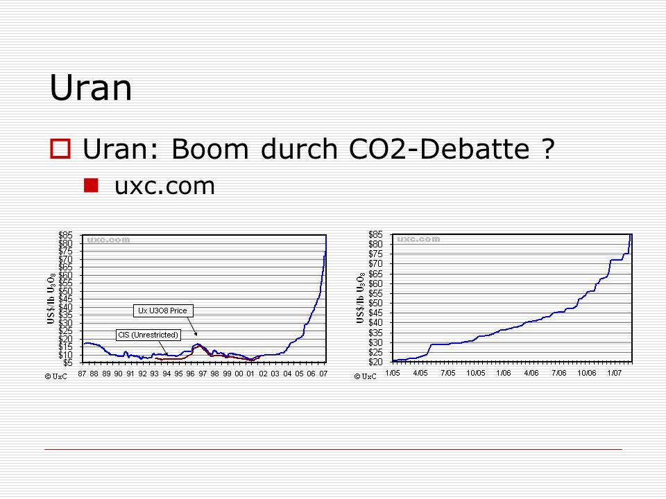 Uran Uran: Boom durch CO2-Debatte ? uxc.com
