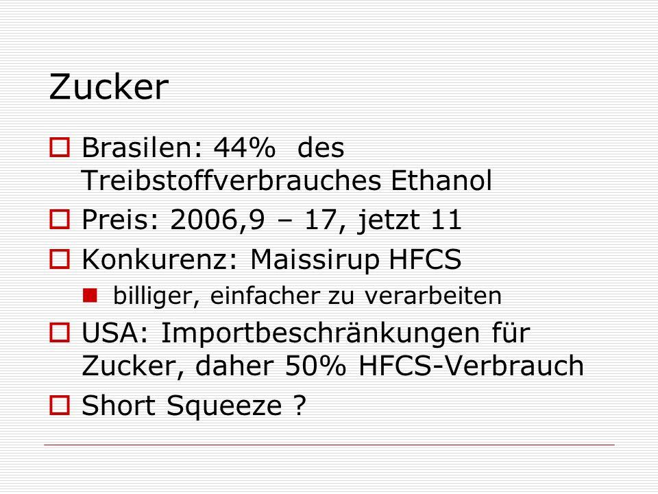 Zucker Brasilen: 44% des Treibstoffverbrauches Ethanol Preis: 2006,9 – 17, jetzt 11 Konkurenz: Maissirup HFCS billiger, einfacher zu verarbeiten USA: